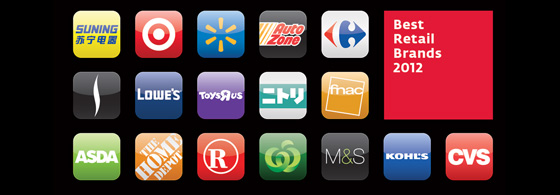 In its 2012 Retail Trends report, those were the top 50 brands, by Interbrand