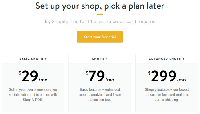 How To Create Your Shopify Store - Plans