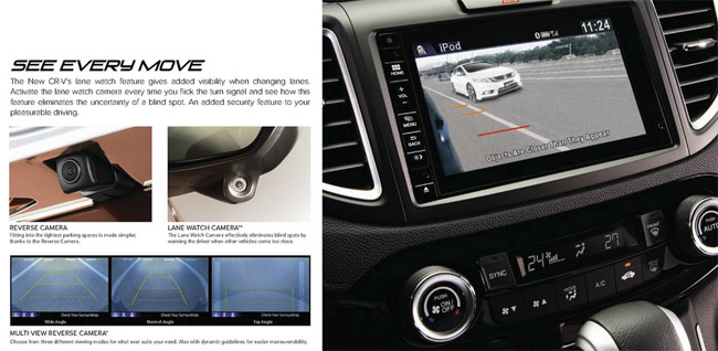 The Honda CRV 2015's LaneWatch System.